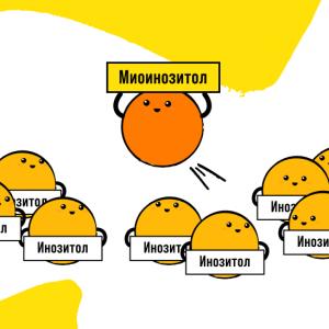 Разные молекулы инозитола вдобавках: вчем отличия икакой вид выбирать